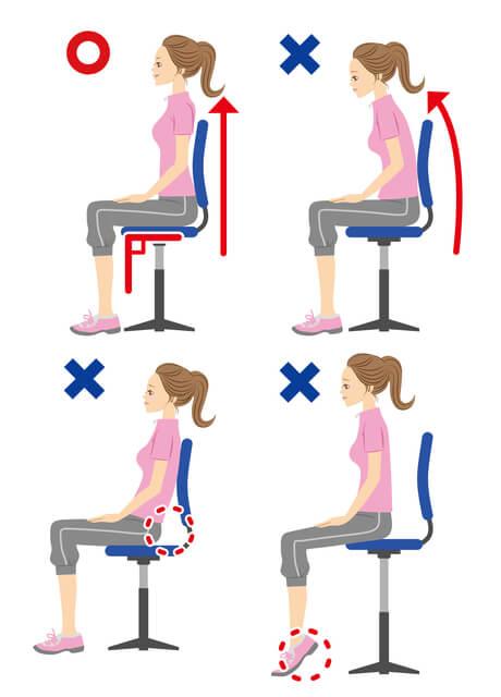 椅子に座った姿勢のタイプ