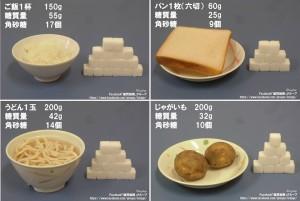 糖質を含む食材